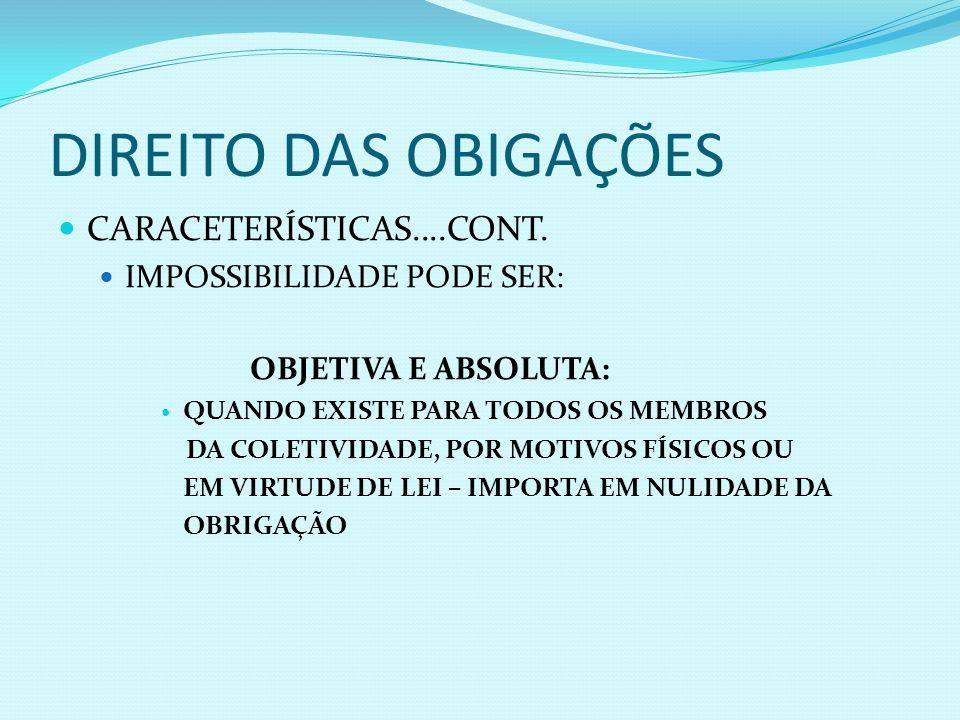 DIREITO DAS OBIGAÇÕES CARACETERÍSTICAS....CONT.