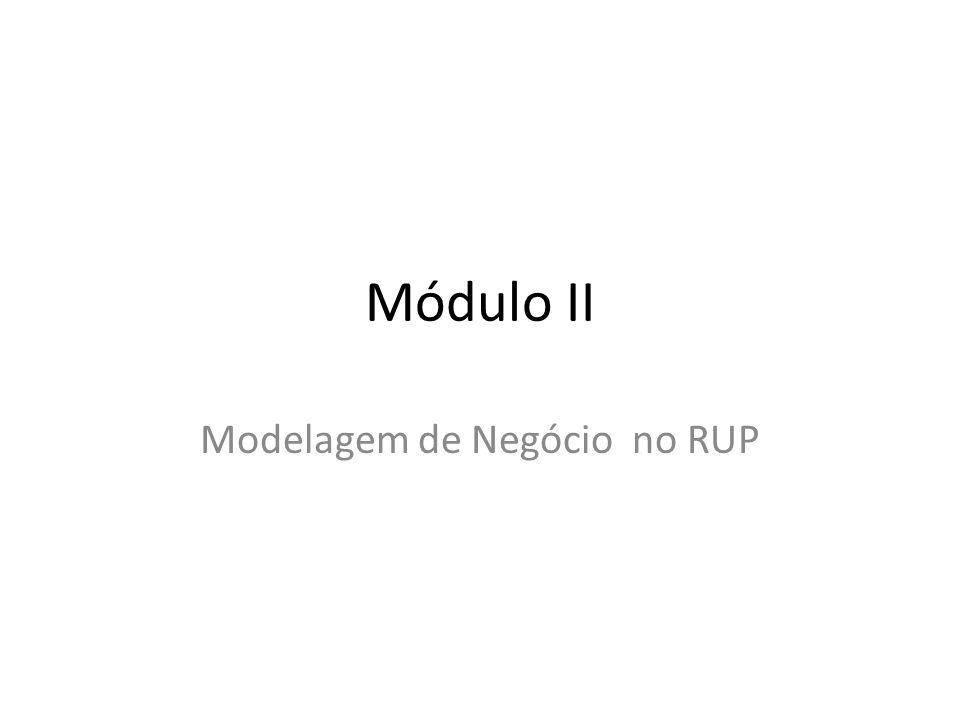 Modelagem de Negócio no RUP