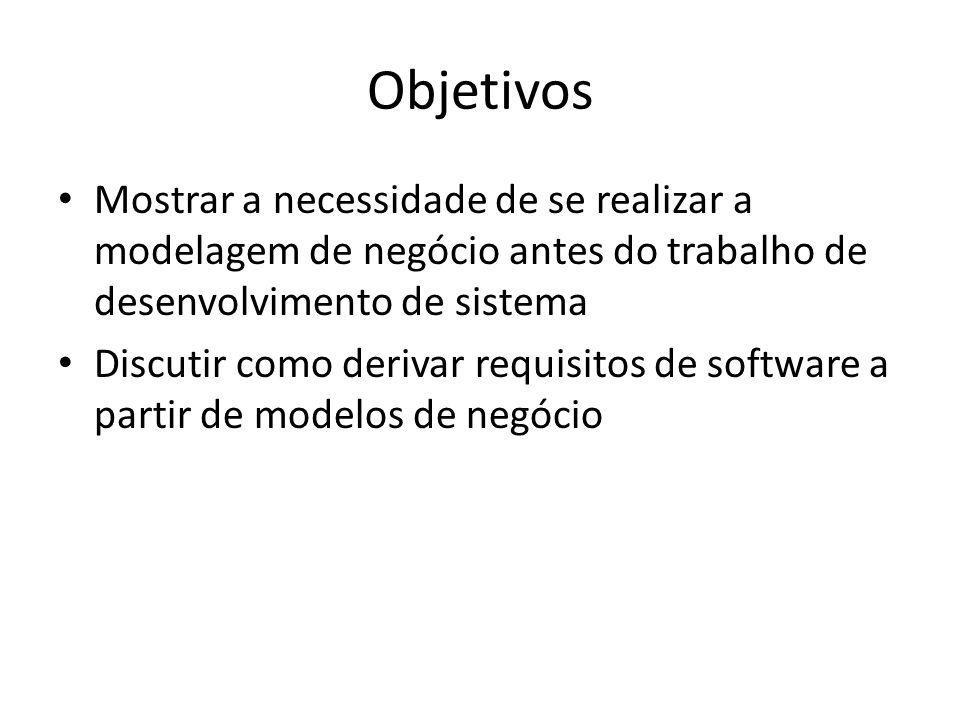 Objetivos Mostrar a necessidade de se realizar a modelagem de negócio antes do trabalho de desenvolvimento de sistema.