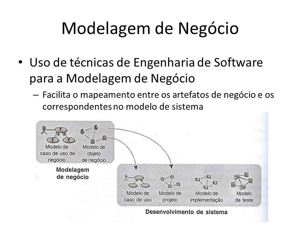 Modelagem de Negócio Uso de técnicas de Engenharia de Software para a Modelagem de Negócio.