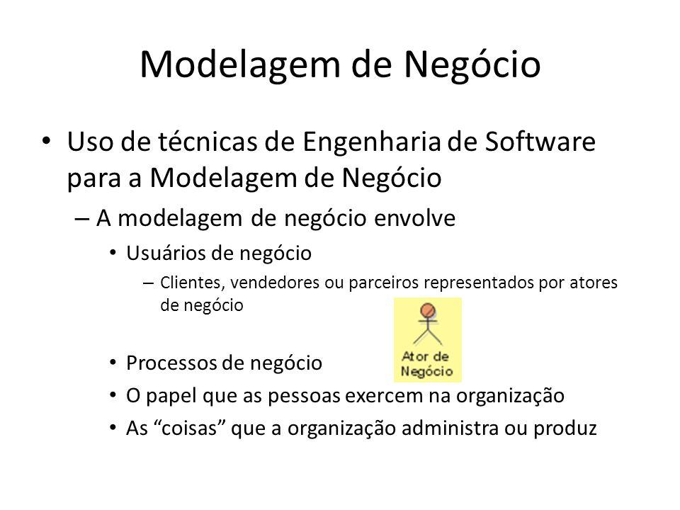 Modelagem de Negócio Uso de técnicas de Engenharia de Software para a Modelagem de Negócio. A modelagem de negócio envolve.