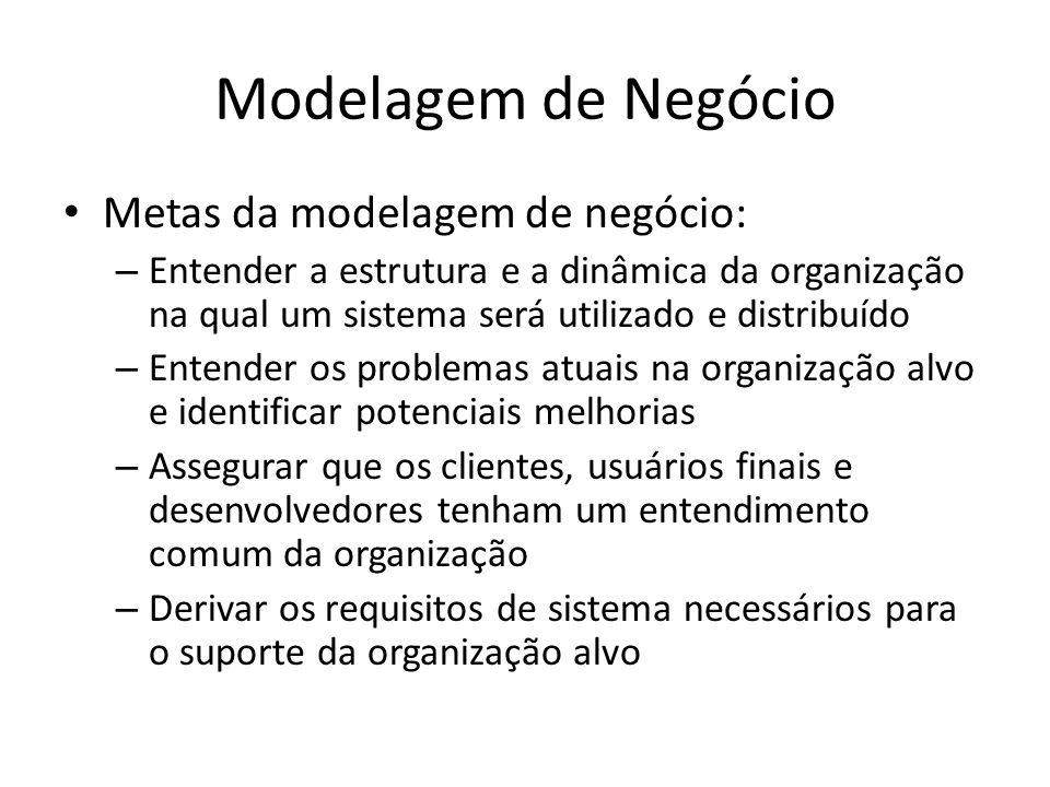 Modelagem de Negócio Metas da modelagem de negócio: