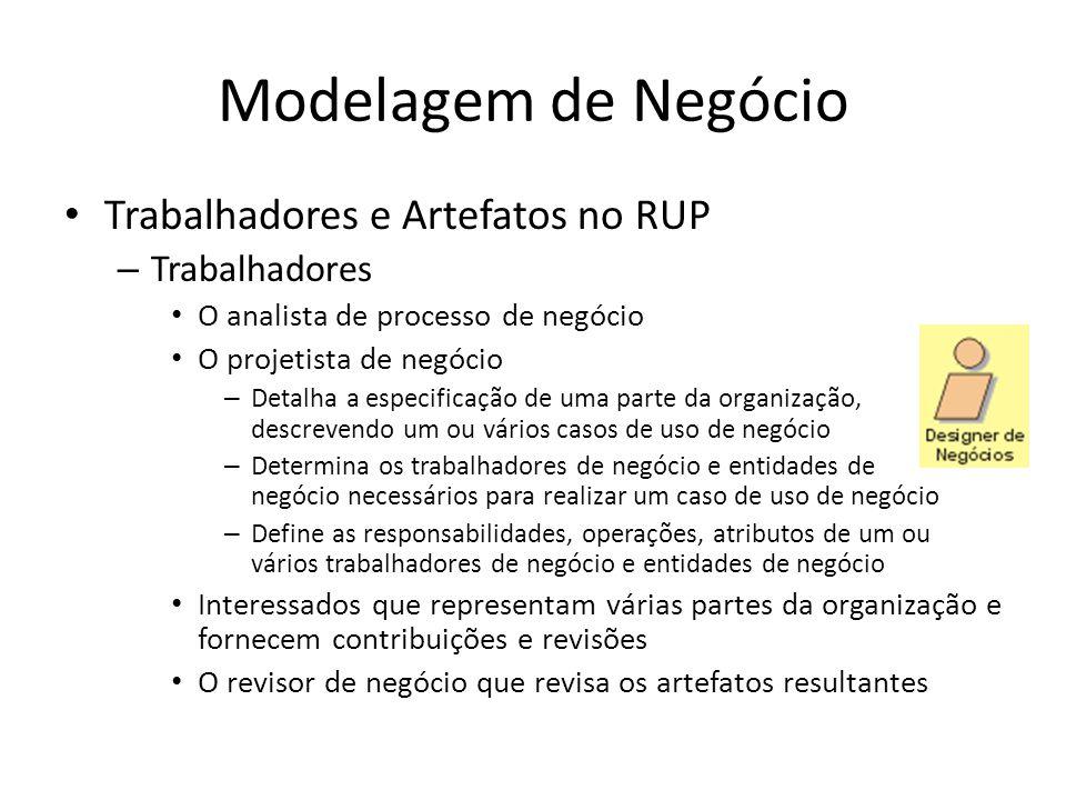 Modelagem de Negócio Trabalhadores e Artefatos no RUP Trabalhadores