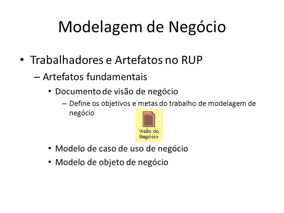 Modelagem de Negócio Trabalhadores e Artefatos no RUP