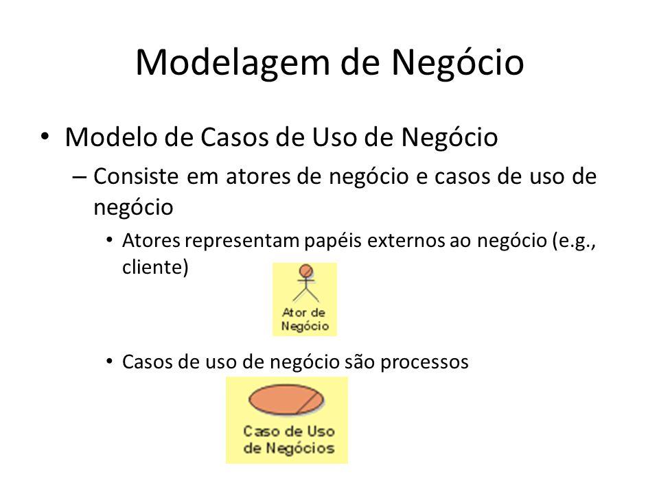 Modelagem de Negócio Modelo de Casos de Uso de Negócio