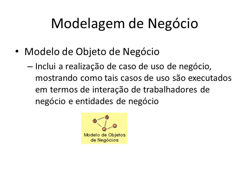 Modelagem de Negócio Modelo de Objeto de Negócio