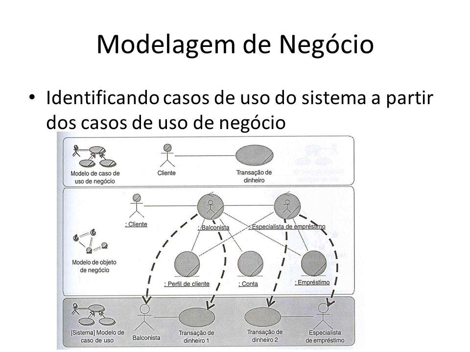 Modelagem de Negócio Identificando casos de uso do sistema a partir dos casos de uso de negócio