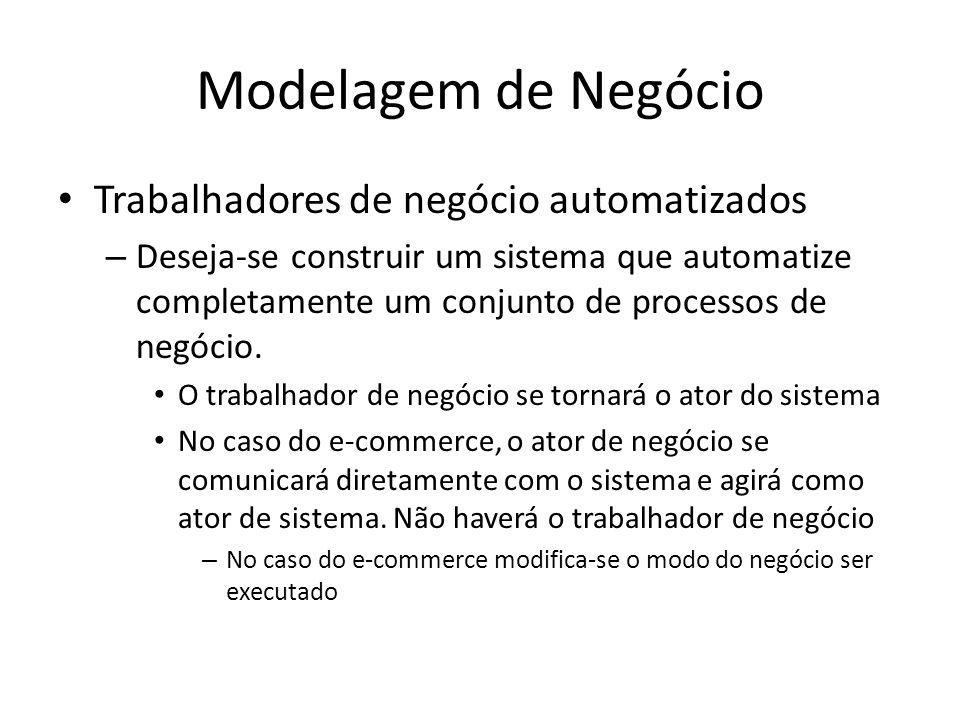 Modelagem de Negócio Trabalhadores de negócio automatizados