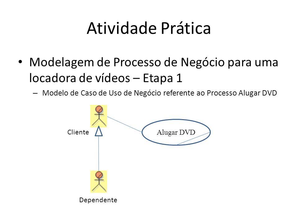 Atividade Prática Modelagem de Processo de Negócio para uma locadora de vídeos – Etapa 1.
