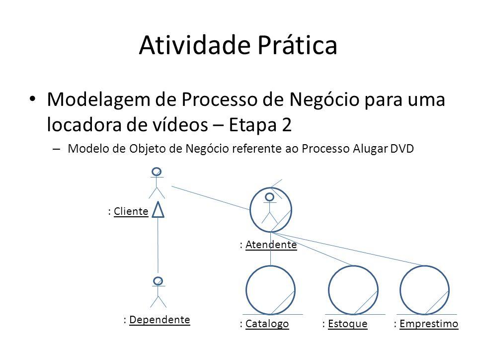 Atividade Prática Modelagem de Processo de Negócio para uma locadora de vídeos – Etapa 2.