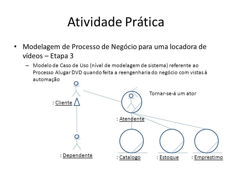 Atividade Prática Modelagem de Processo de Negócio para uma locadora de vídeos – Etapa 3.