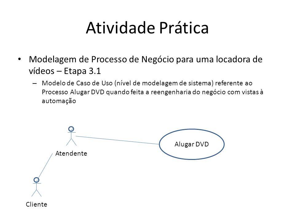 Atividade Prática Modelagem de Processo de Negócio para uma locadora de vídeos – Etapa 3.1.