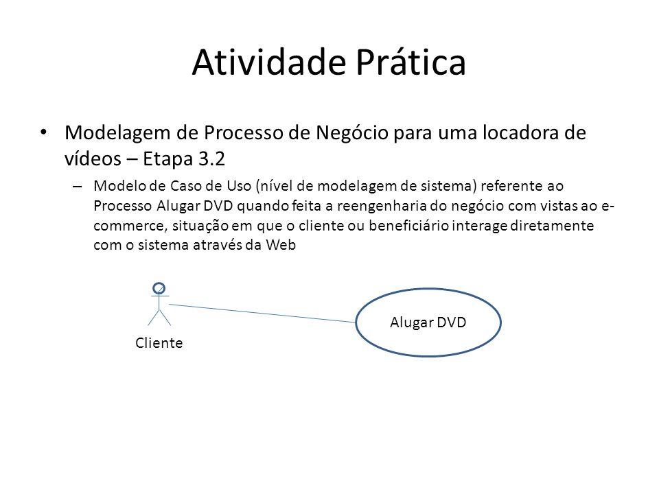 Atividade Prática Modelagem de Processo de Negócio para uma locadora de vídeos – Etapa 3.2.