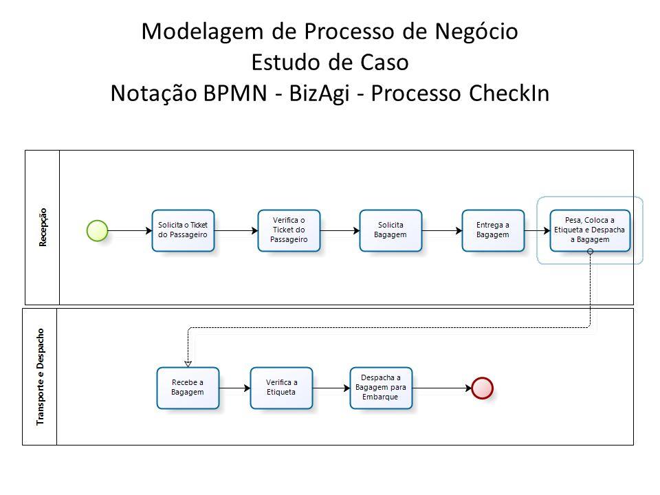 Modelagem de Processo de Negócio Estudo de Caso Notação BPMN - BizAgi - Processo CheckIn