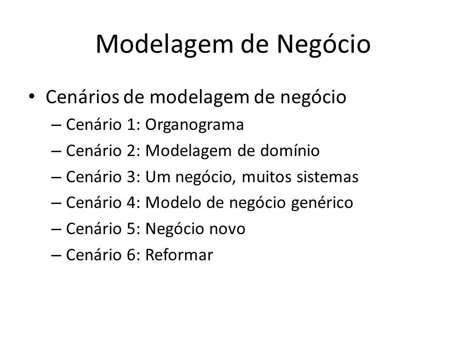 Modelagem de Negócio Cenários de modelagem de negócio