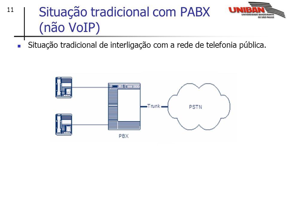 Situação tradicional com PABX (não VoIP)