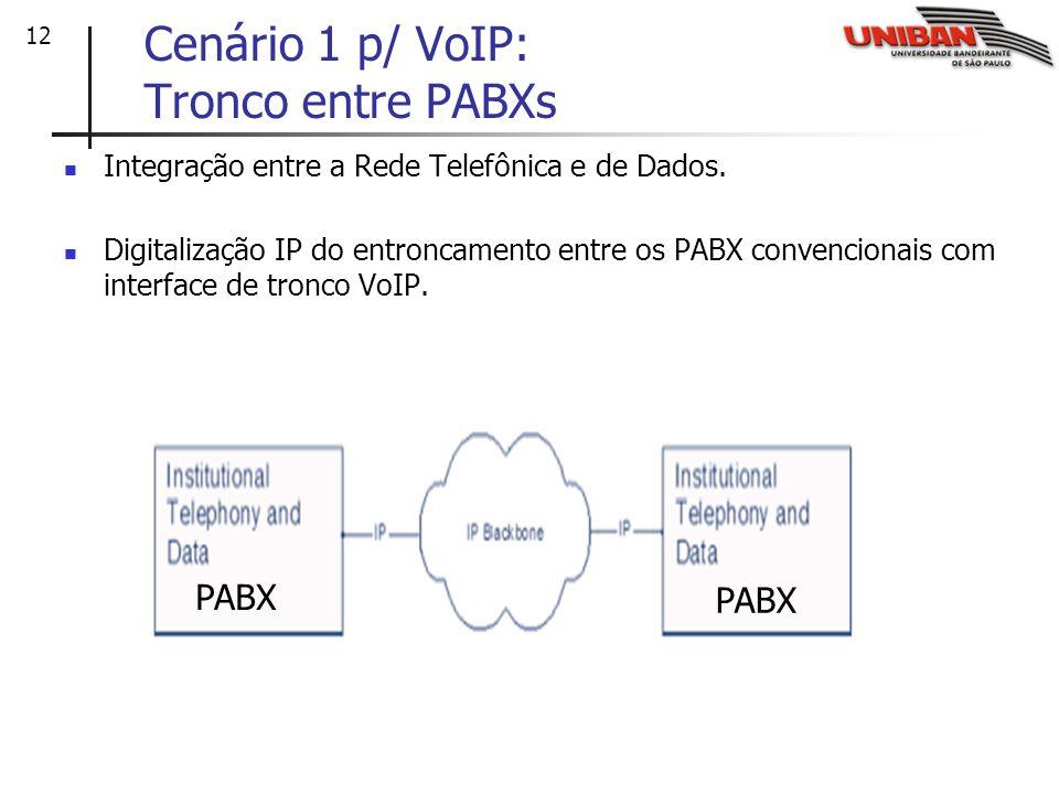 Cenário 1 p/ VoIP: Tronco entre PABXs