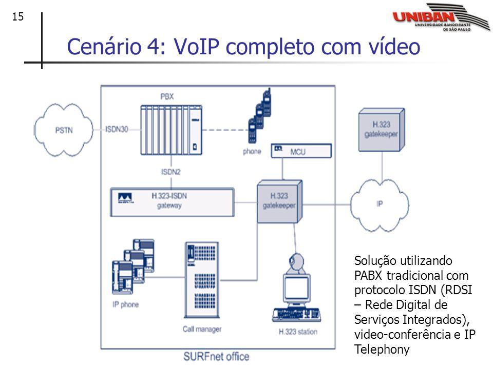 Cenário 4: VoIP completo com vídeo
