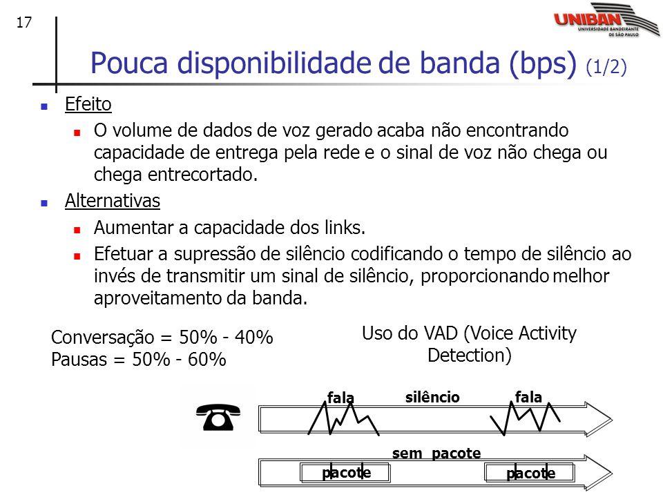 Pouca disponibilidade de banda (bps) (1/2)