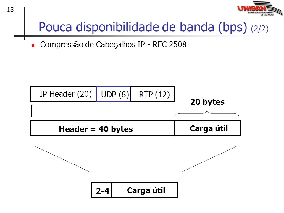 Pouca disponibilidade de banda (bps) (2/2)