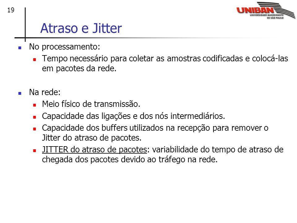 Atraso e Jitter No processamento: