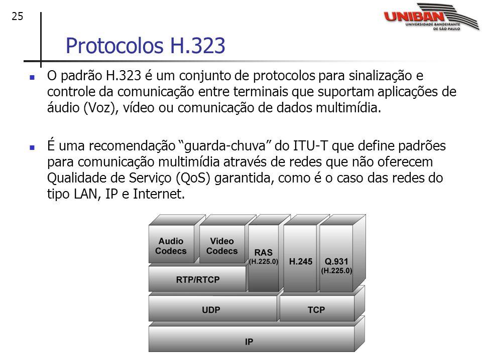 Protocolos H.323