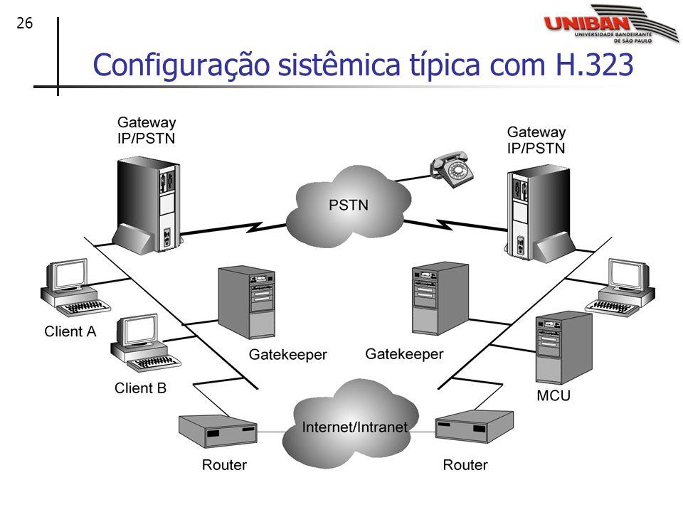 Configuração sistêmica típica com H.323