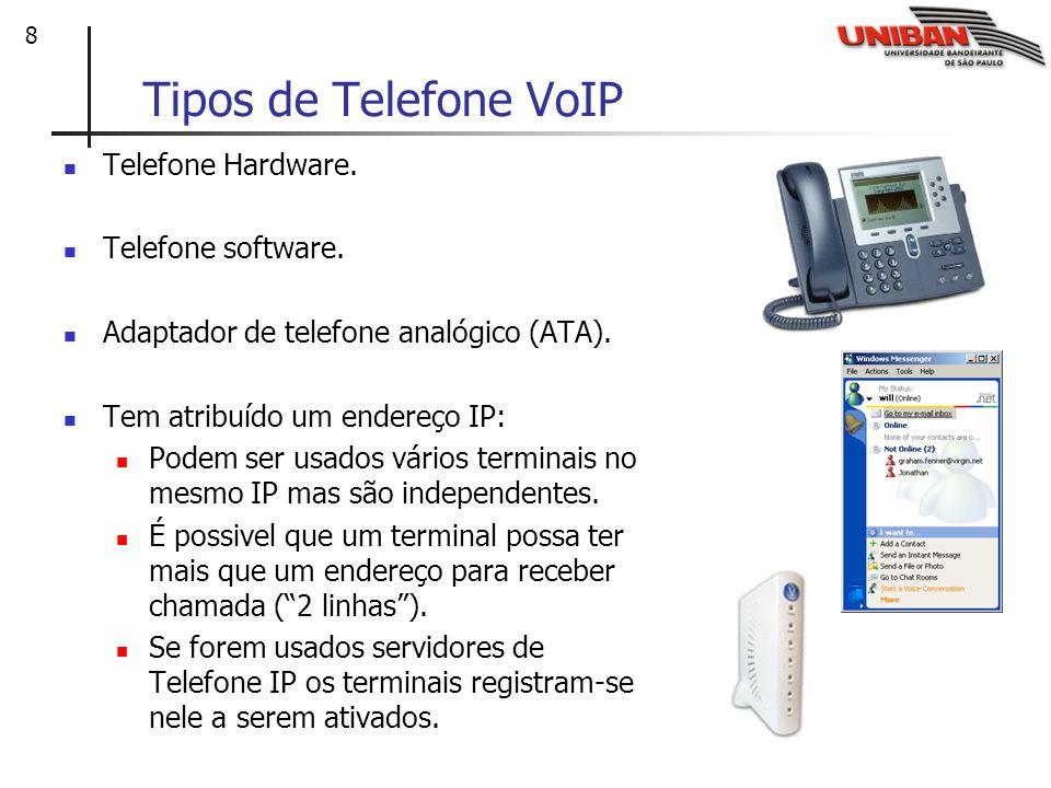 Tipos de Telefone VoIP Telefone Hardware. Telefone software.