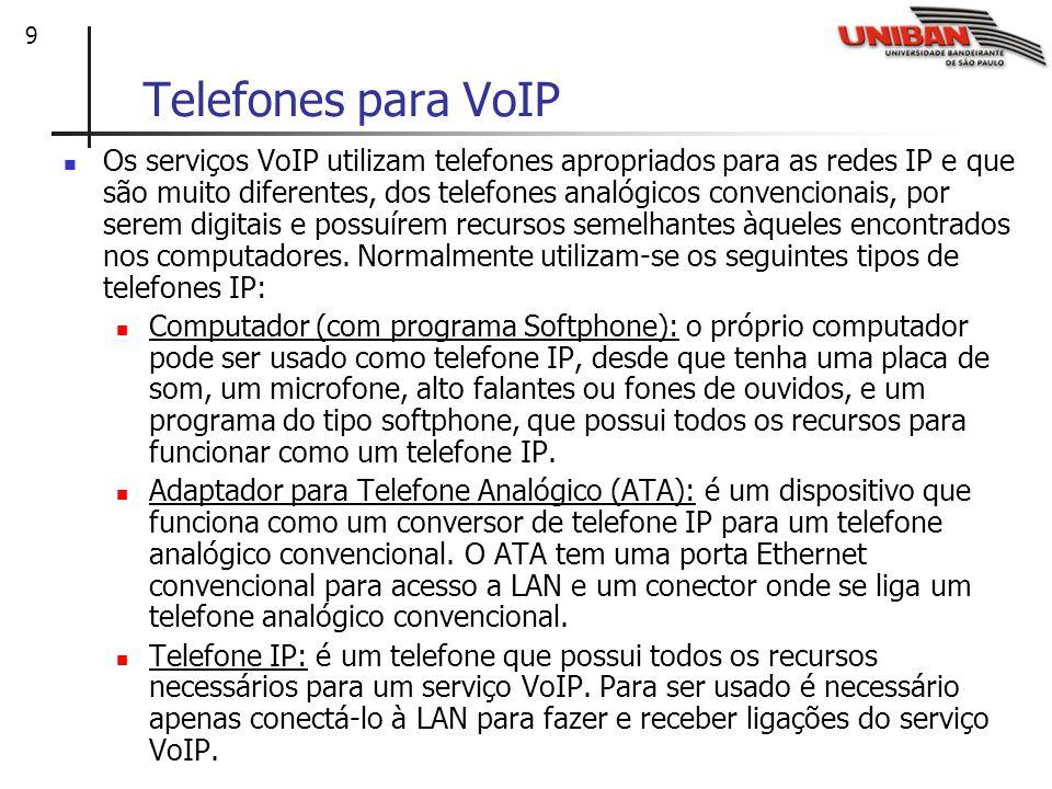 Telefones para VoIP