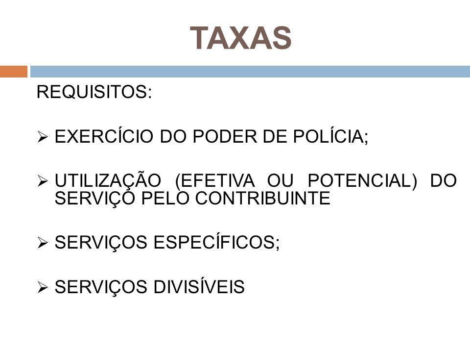 TAXAS REQUISITOS: EXERCÍCIO DO PODER DE POLÍCIA;