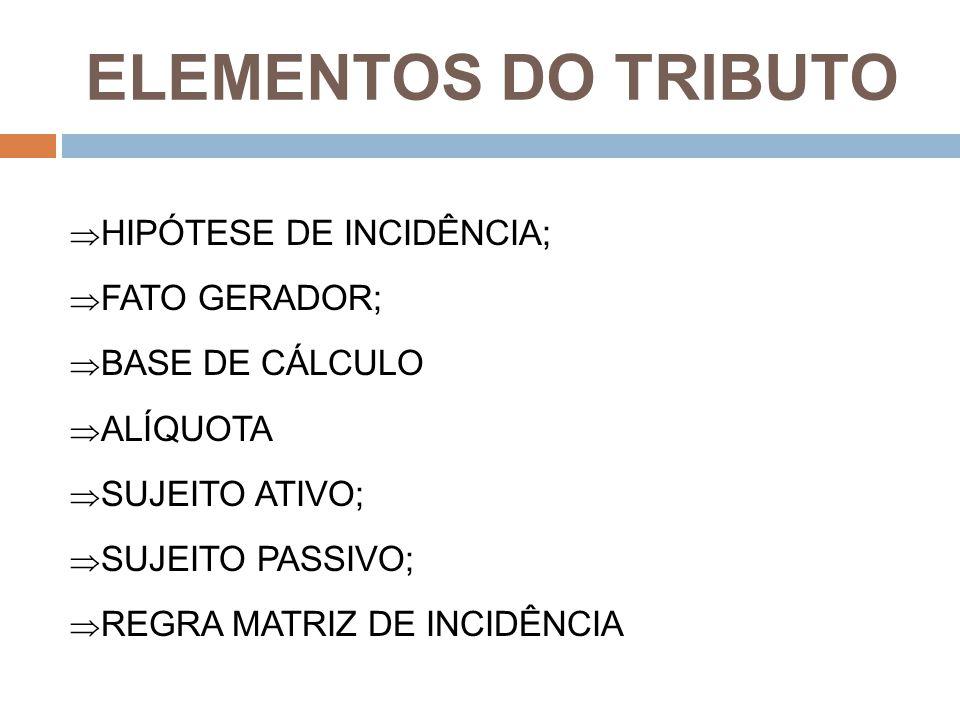 ELEMENTOS DO TRIBUTO HIPÓTESE DE INCIDÊNCIA; FATO GERADOR;