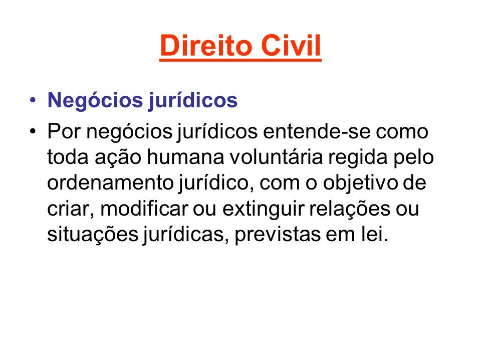 Direito Civil Negócios jurídicos