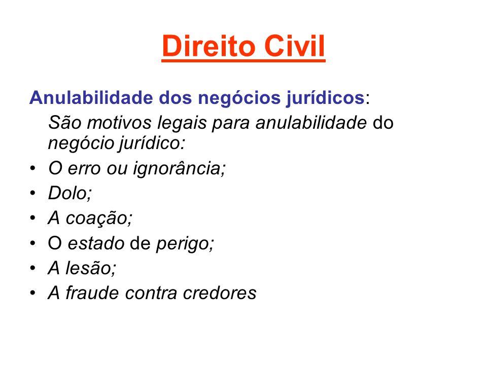 Direito Civil Anulabilidade dos negócios jurídicos:
