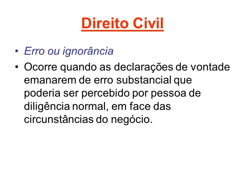 Direito Civil Erro ou ignorância