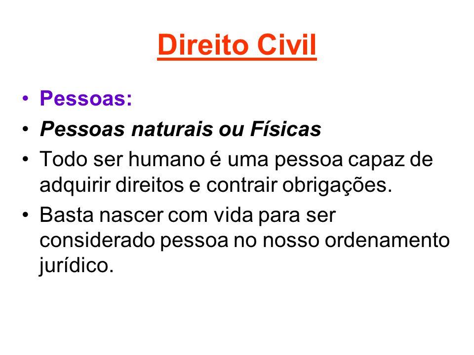 Direito Civil Pessoas: Pessoas naturais ou Físicas
