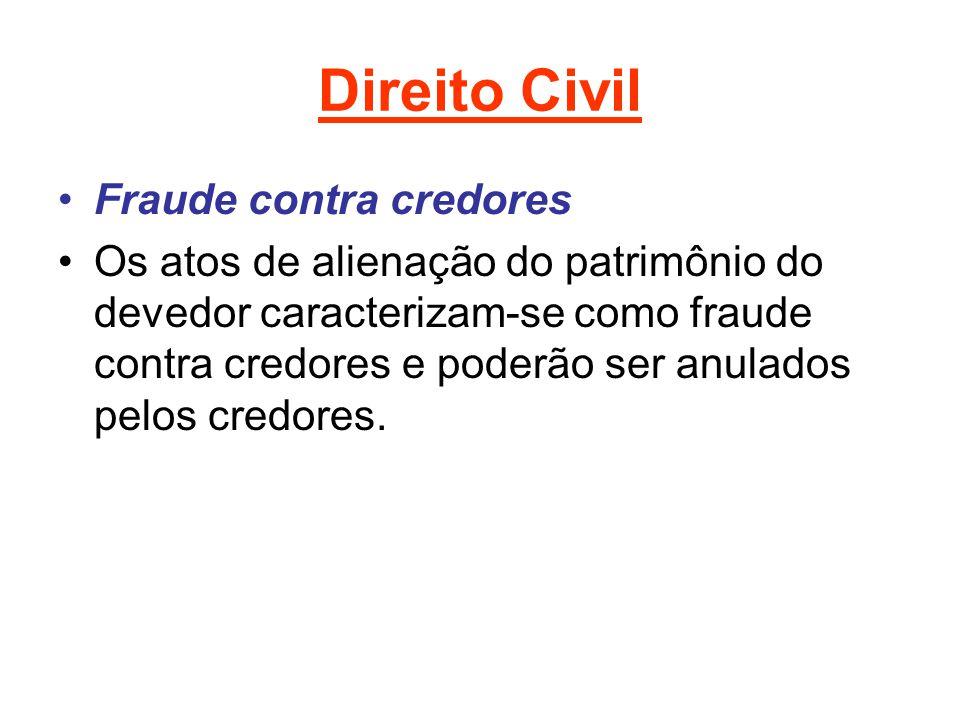 Direito Civil Fraude contra credores