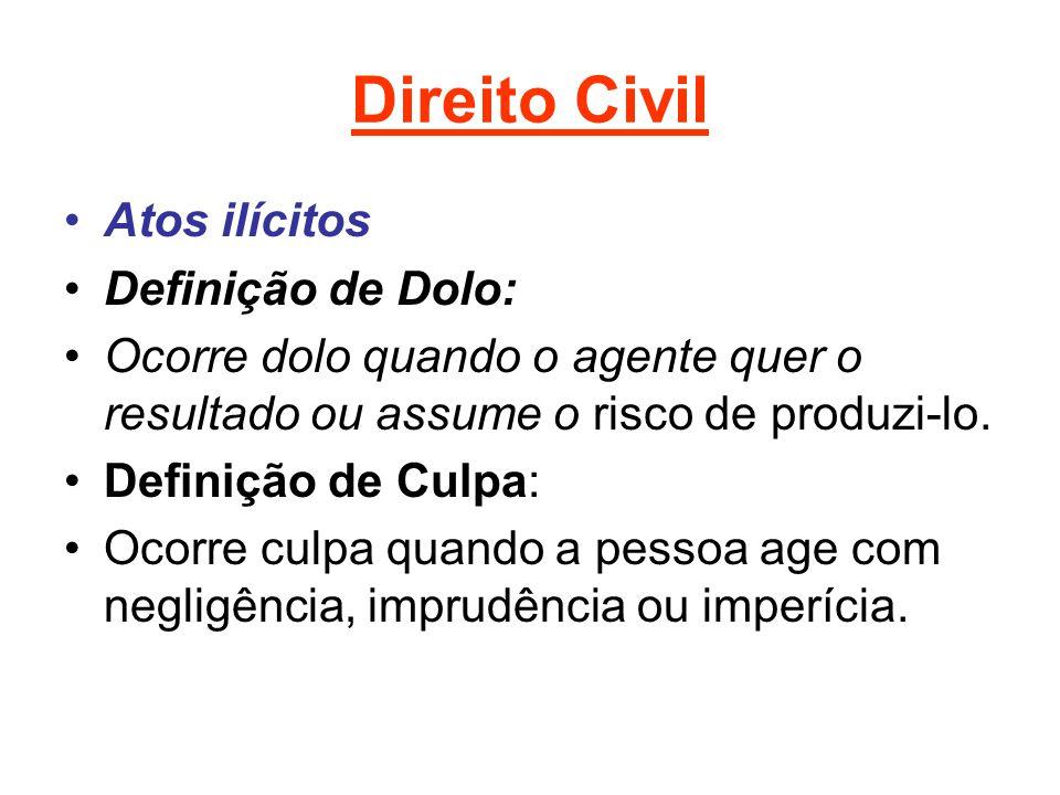 Direito Civil Atos ilícitos Definição de Dolo: