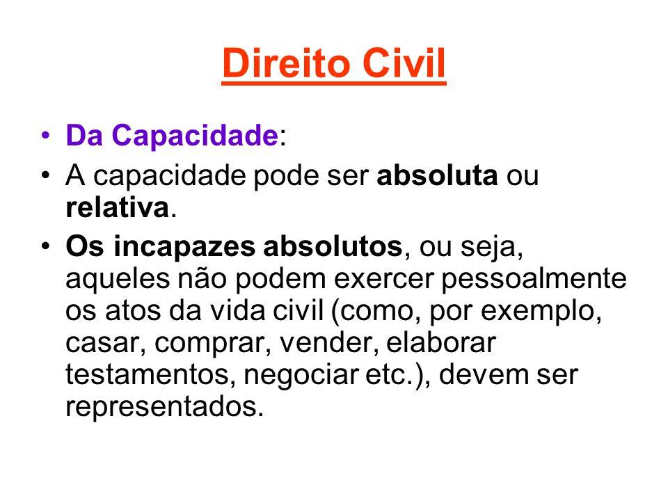 Direito Civil Da Capacidade: