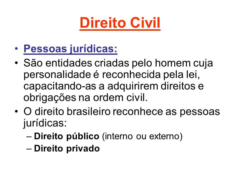 Direito Civil Pessoas jurídicas: