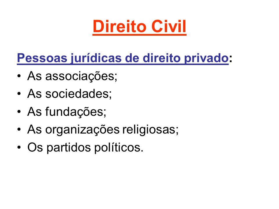 Direito Civil Pessoas jurídicas de direito privado: As associações;