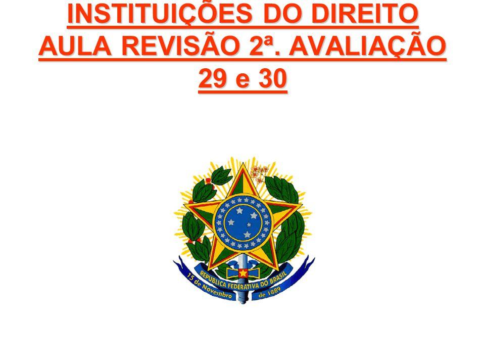 INSTITUIÇÕES DO DIREITO AULA REVISÃO 2ª. AVALIAÇÃO 29 e 30