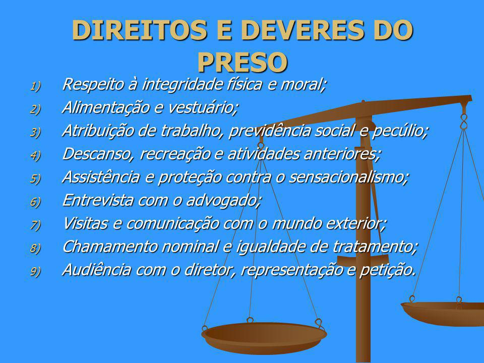 DIREITOS E DEVERES DO PRESO