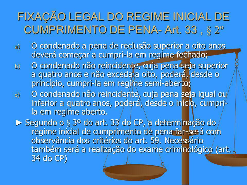 FIXAÇÃO LEGAL DO REGIME INICIAL DE CUMPRIMENTO DE PENA- Art. 33 , § 2º