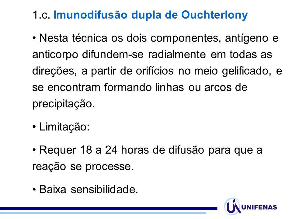1.c. Imunodifusão dupla de Ouchterlony