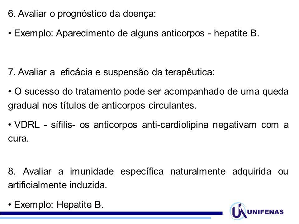 6. Avaliar o prognóstico da doença: