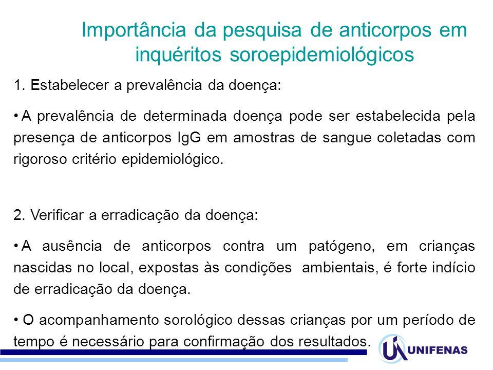 Importância da pesquisa de anticorpos em inquéritos soroepidemiológicos