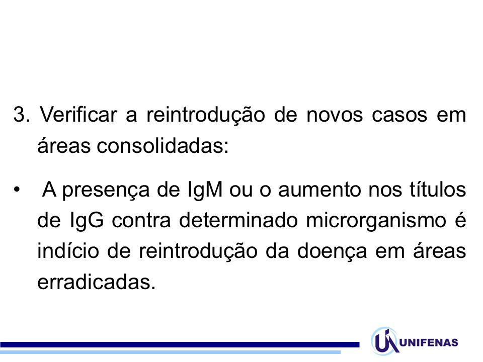 3. Verificar a reintrodução de novos casos em áreas consolidadas: