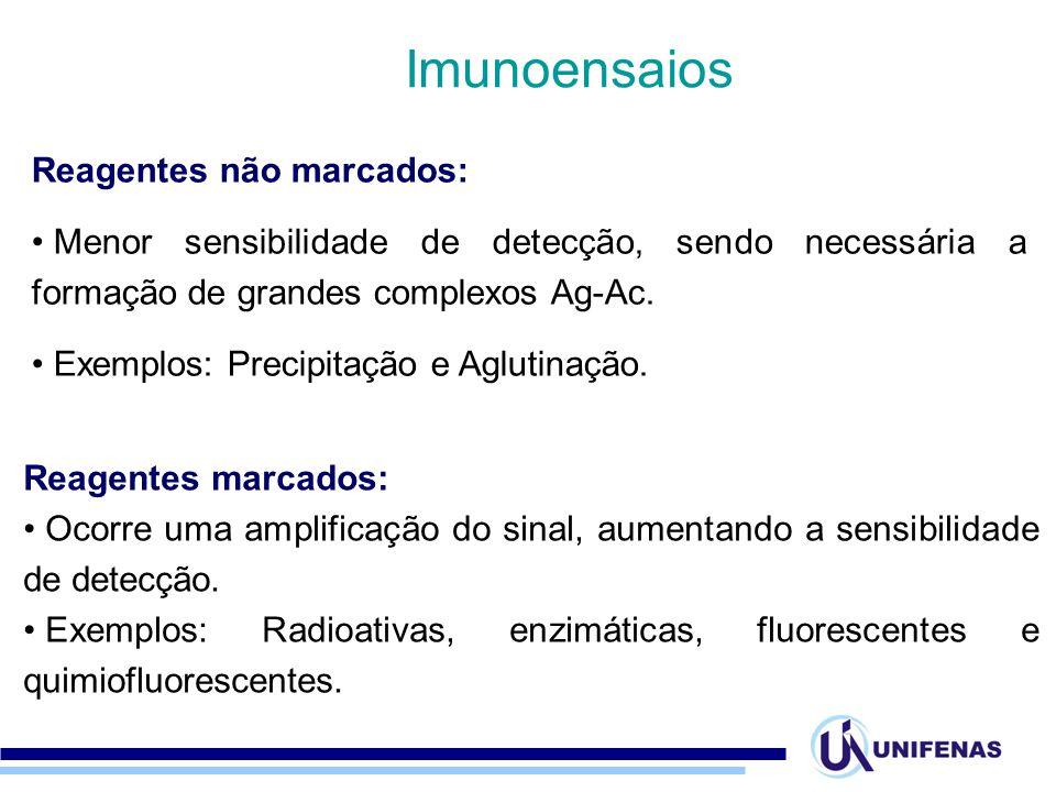 Imunoensaios Reagentes não marcados: