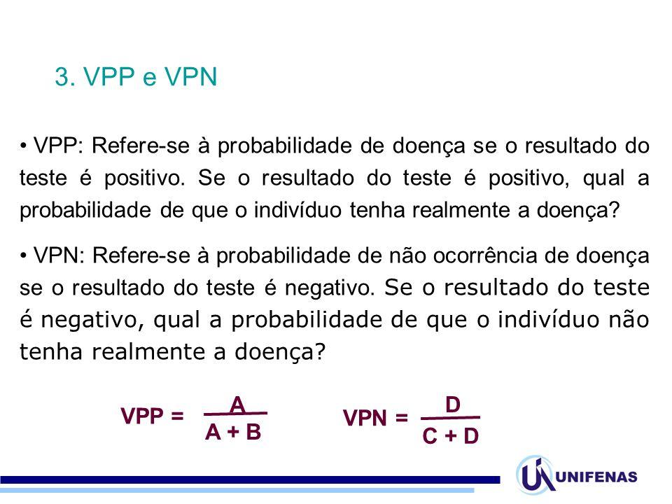 3. VPP e VPN