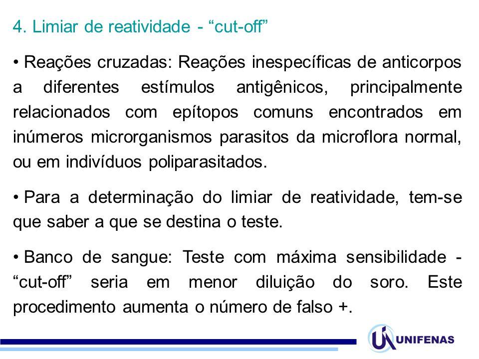 4. Limiar de reatividade - cut-off